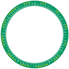 Wheel Exchange Chart Pregnancy Wheel Calculating Due Date With Pregnancy Wheel