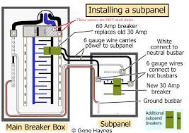 how to install a subpanel how to install main lug Sub Panel Breaker Box Wiring Diagram see larger, 60 amp subpanel with 240volt and 120volt use with both 240volt and 120volt breakers 1) 60 150 amp breaker replaces any 240 breaker in main box Basic Electrical Wiring Breaker Box