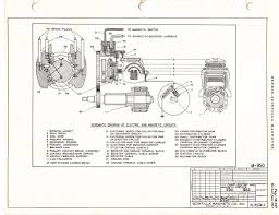 aircraft magneto wiring diagram aircraft image db design bureau cac wirraway technical information on aircraft magneto wiring diagram
