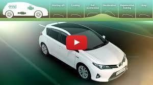 Toyota Descopera Cum Functioneaza Un Vehicul Hibrid