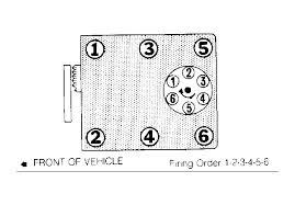 spark plug wiring diagram chevy 3 1 spark image spark plug wire diagram for 3 1 liter chevrolet v6 on spark plug wiring diagram chevy