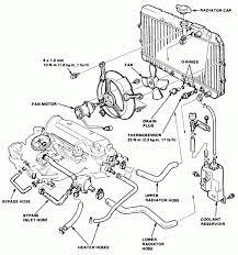 Honda civic 1998 engine diagram honda civic sedan 1986 engine rh diagramchartwiki 1999 honda civic