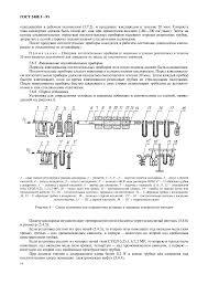 Скачать ГОСТ Топливо твердое Методы определения   ГОСТ 2408 1 95