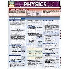 Physics Conversion Chart Physic Chart Chart