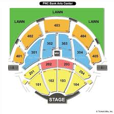 Pnc Bank Center Nj Seating Chart Pnc Bank Arts Center Seating Chart Pnc Bank Arts Center