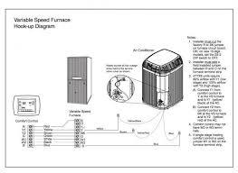 trane rtu wiring diagrams trane wiring diagrams cars