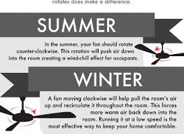 what direction should ceiling fan blades turn in the summer