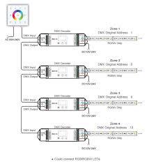 rgbw dmx wiring diagram great installation of wiring diagram • dmx in wall touch panel controller for rgbw led strip rh ledlightinghut com belden 9727 wiring diagram dmx wiring diagram 5 pin dmx