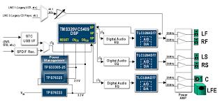 sound system block diagram the wiring diagram readingrat net Home Theater Audio Diagram audio block diagram the wiring diagram, block diagram home theater audio circuit diagram
