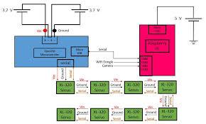 project 3 walker wiring diagram