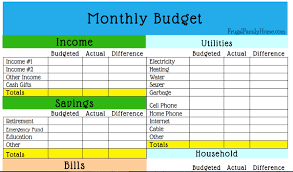 how to make a budget how creating a budget in excel template printable