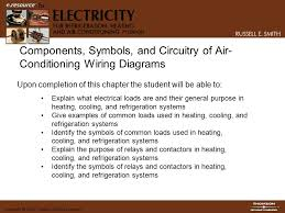 components, symbols, and circuitry of air conditioning wiring Dayton Unit Heater Wiring Diagram components, symbols, and circuitry of air conditioning wiring diagrams