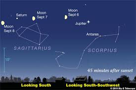 This Weeks Sky At A Glance September 6 14 Sky Telescope