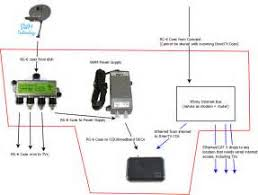 directv swm power inserter diagram directv image directv genie setup diagram images of wireless directv genie on directv swm power inserter diagram