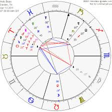 Alabe Natal Chart