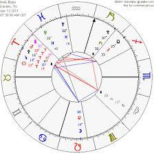 Astrolabe Free Birth Chart Alabe Natal Chart