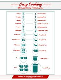 Free Printable Cooking Measurement Chart Www