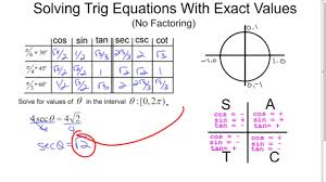 solving trig equations with exact values without factoring