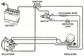 simple hot rod wiring diagram simple image wiring simple alternator wiring diagram wiring diagram on simple hot rod wiring diagram