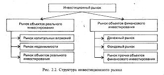 Секреты трейдинга на форекс Реферат на тему финансовый рынок   реферат на тему финансовый рынок в картинках