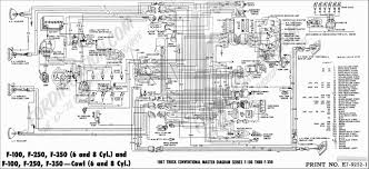 85 f350 wiring diagram throughout 1986 ford sensecurity org 1987 f350 wiring diagram at 1986 F350 Wiring Diagram