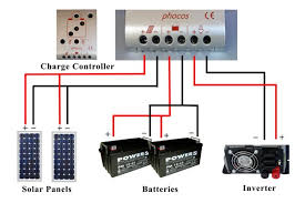 wiring diagram for solar panel to battery the wiring diagram solar wiring diagram myanmar solar power solar wiring diagram