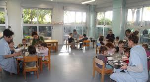El Comedor En Las Escuelas, ¿Un Espacio Cualquiera? U2014 Food To Meet You
