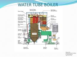 water furnace wiring diagram wiring diagram schematics boiler sections nilza net