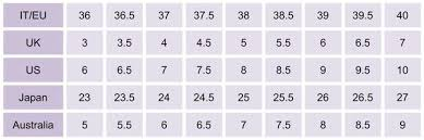 Italian Women S Shoe Size Chart Size Guide Indiano Pelletteria