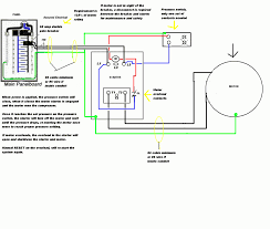 2 pole 3 phase motor wiring diagram fresh wiring diagrams for single single phase wiring diagram pdf 2 pole 3 phase motor wiring diagram lovely ponent single phase wiring wiring the distribution board