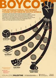 Boycott The International Movement To End Apartheid In South Africa