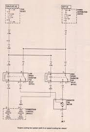 2001 pt cruiser wiring diagram wiring diagram schematics 02 pt engine cooling fan pt cruiser forum