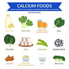 Non Dairy Calcium Rich Foods Chart Calcium Rich Foods Tasty Choices Are Easy To Find