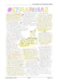 ozymandias revision guide aqa a onwards poetry anthology resource thumbnail