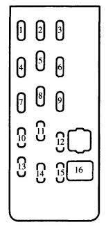 Mazda Protegé (2000 - 2001) - fuse box diagram - Auto Genius