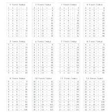 Multiplication Chart Worksheet Time Table Multiplication Kookenzo Com