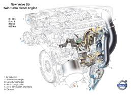 new volvo d5 twin turbo diesel engine volvo car group global spearhead technology gives volvo s new euro 5 diesel top performance and record low fuel consumption