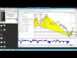 Imarkets Live Harmonic Scanner Entry Techniques By