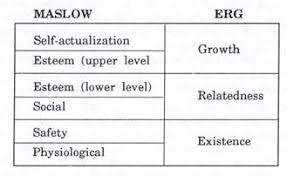 motivation theories essays dissertation on motivation theories custom essay