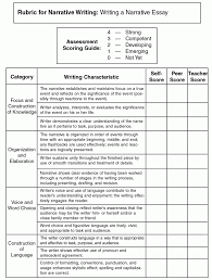 thesis for argumentative essay examples health care essay topics  a modest proposal essay topics argumentative essay thesis statement examples narrative essay papers paper writing a biographical narrative essay essay