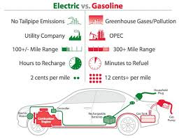 24 best vehicle car etc images on pinterest vehicles, budgeting fuel system in automobiles at Car Gas Diagram