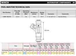 Vwvortex Com Reference Fuel Injectors For 1 8t