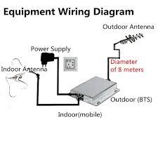 unique cdma signal booster circuit diagram cdma pcs 850 1900mhz dual band cell phone amplifier