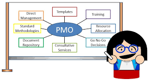 project management office linkedin pmo responsibilities