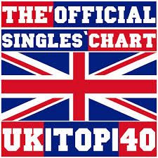 Cd Charts 2017 The Official Uk Top 40 Singles Chart 29 12 2017 Mp3 Buy