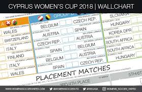 World Cup Planner Chart 2018 2018 Cyprus Womens Cup Wallchart Download Print And