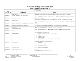 images about rubric on Pinterest SlideShare