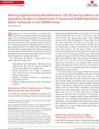 Defining Hypertension By Blood Pressure 130 80 Mm Hg Leads