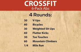 best fat burning workout routines crossfit