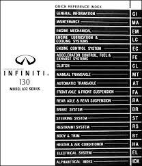color wiring diagram for 1999 infiniti i30 wiring diagram libraries 1996 infiniti i30 repair shop manual originaltable of contents
